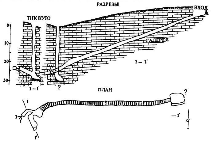 План колодезя Тик Кую