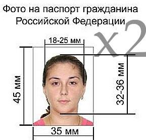 размеры фотографии на паспорт Российской Федерации