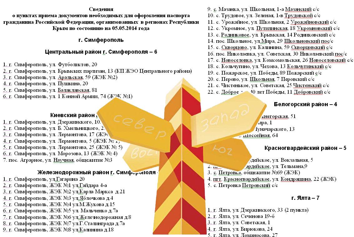 Паспортный стол красногвардейского района крым