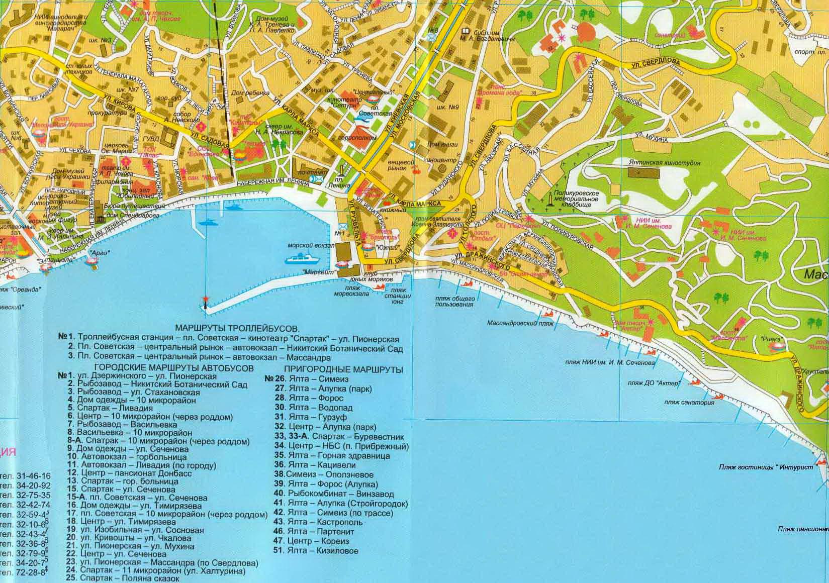 карта пляжей в Ялте